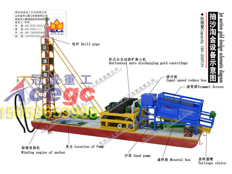 金矿重选设备-钻探式选金船