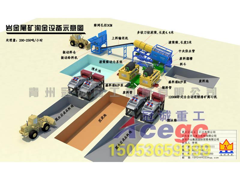 200-250吨yan金蝏u笾匮∩璞?/> <span class=
