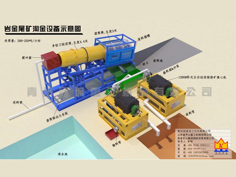 200-250吨yan金蝏u笾匮〗鹕璞?/> <span class=