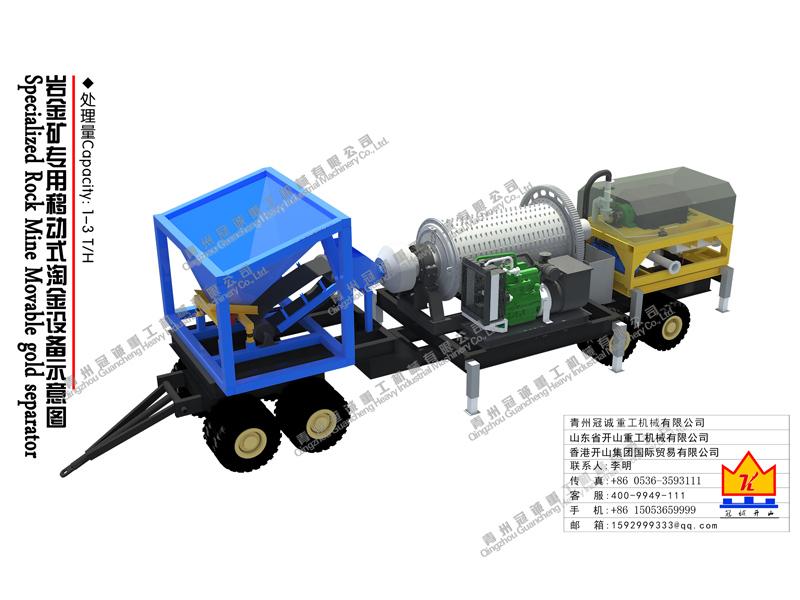 移动qiu磨制砂选矿设备