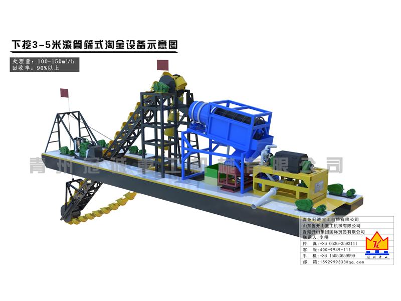 金矿重选设备-下挖3-5米滚筒筛式