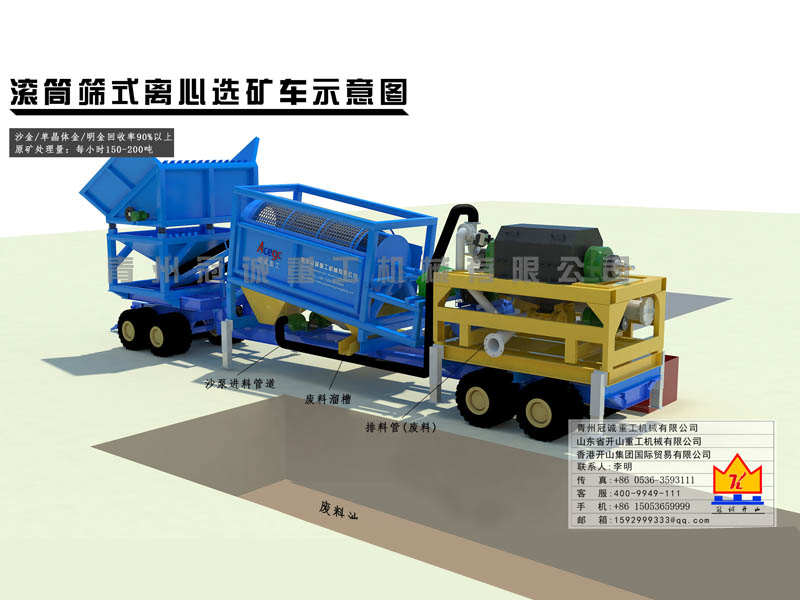 新xing重选li心选矿设备